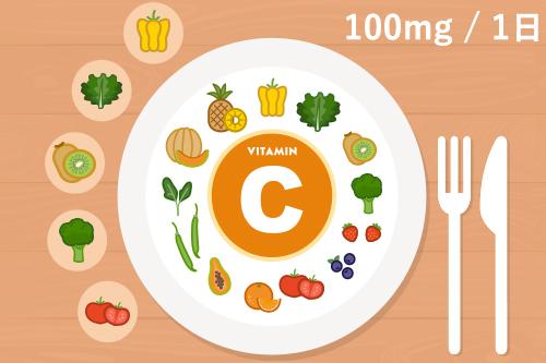 ビタミンCの必要量 100mg / 1日
