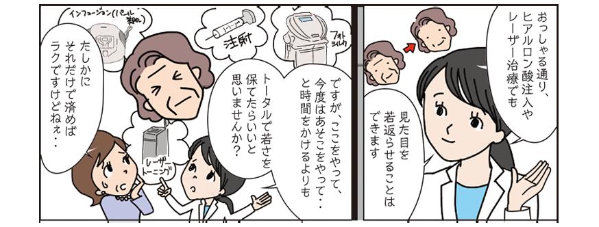 【漫画で解説!美肌アモーレ】複数に時間をかけるより、トータルで若さを保てる魅力を解説。
