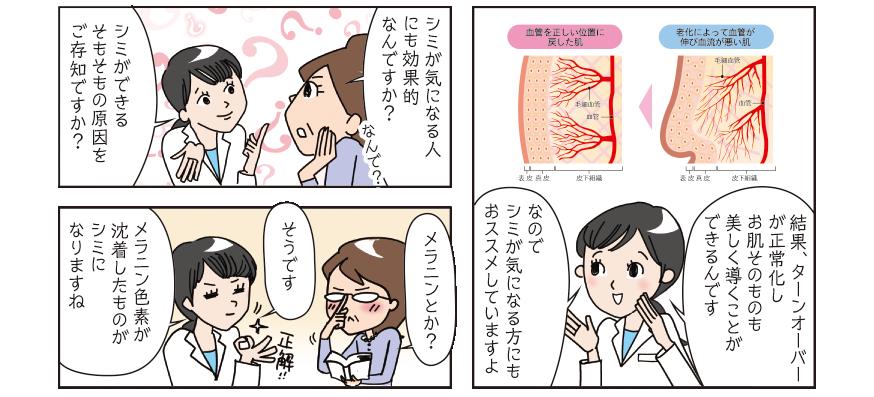 【漫画で解説!美肌アモーレ】ターンオーバーが正常化し、お肌そのものも美しくなる。シミが気になる方にもおすすめ。