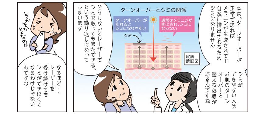 【漫画で解説!美肌アモーレ】ターンオーバーとシミのの関係を神林医師から解説。
