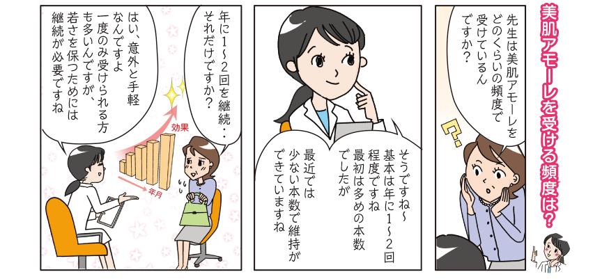 【漫画で解説!美肌アモーレ】先生の 美肌アモーレを受ける頻度は?少ない本数で維持できる。