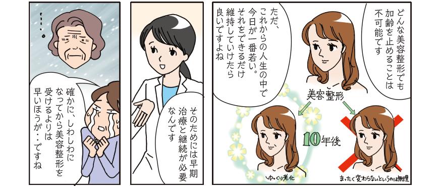 【漫画で解説!美肌アモーレ】人生の中で今日が一番若いを維持するためには、早期治療と継続が必要!
