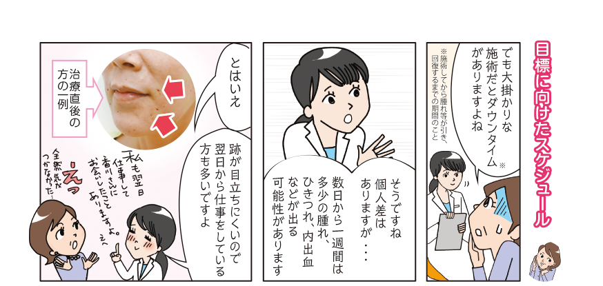 【漫画で解説!美肌アモーレ】跡が目立ちにくい美肌アモーレ。翌日から仕事の方も多数。