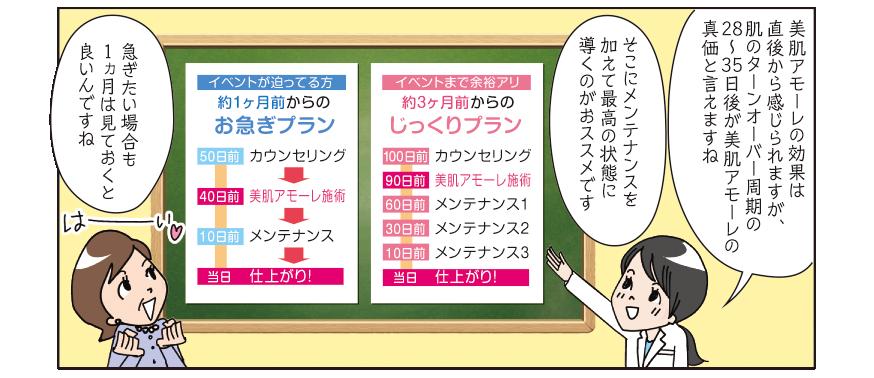 【漫画で解説!美肌アモーレ】施術後はメンテナンスを加えて最高の状態へ。