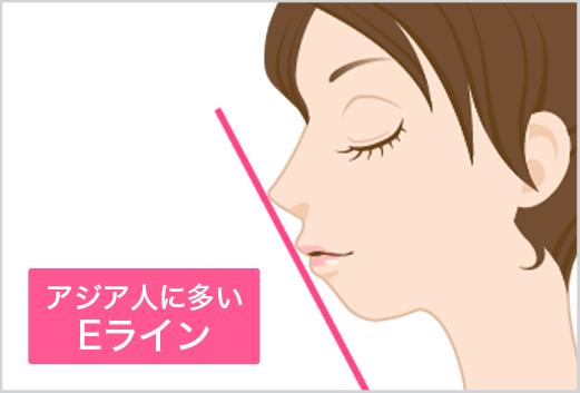 顎 の ライン が ない